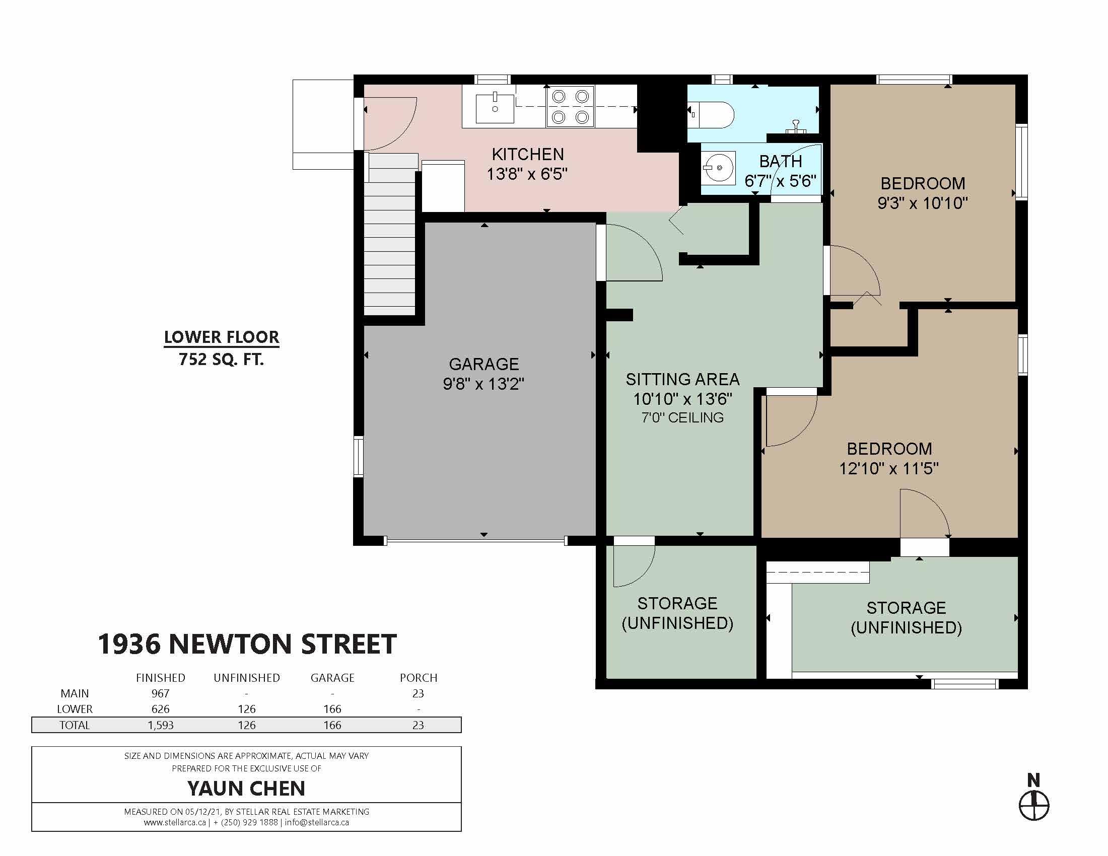 1936 Newton St